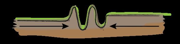 Ontstaan van bergen, aardrijkskunde online oefenen