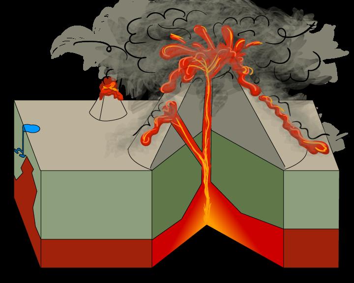 vulkaanuitbarstin, vulkanisme, aardrijkskunde oefenen, groep 8