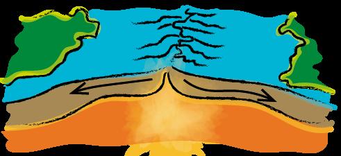 oceanische rug, aardijkskunde, online oefenen