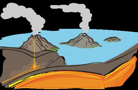 eilandbogen, ontstaan van eilanden, vulkanisme, aardrijkskunde voor het basisonderwijs