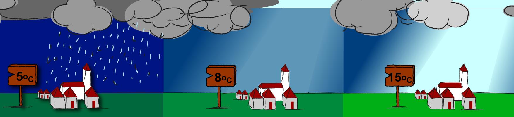 het weer, aardrijkskunde voor groep 8, online oefenen