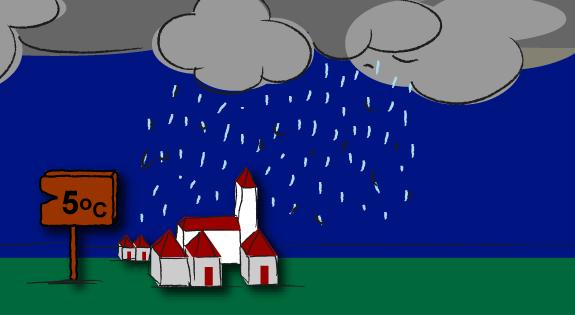 het weer, weersveranderingen, aardrijkskunde online oefenen