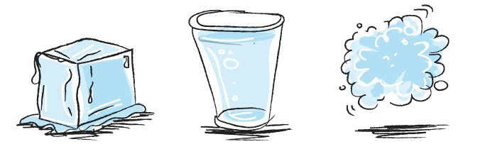 vormen van water, natuur en techniek oefenen