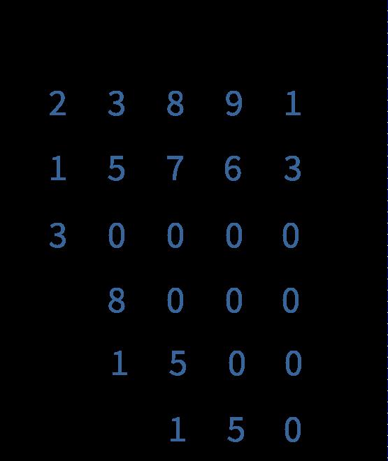 tientallen bij elkaar optellen, kolomsgewijs, rekenen in groep 7 en 8