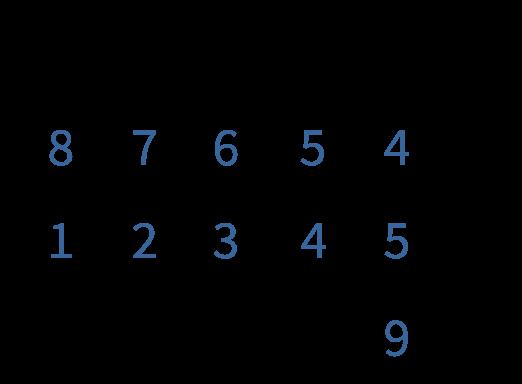 eenheden optellen cijferend