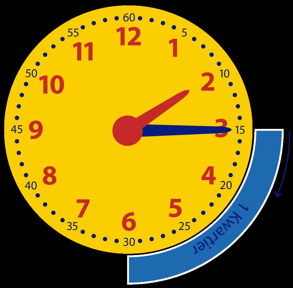 Klokkijken met kwartieren. Een kwartier later. Hoe laat is het?