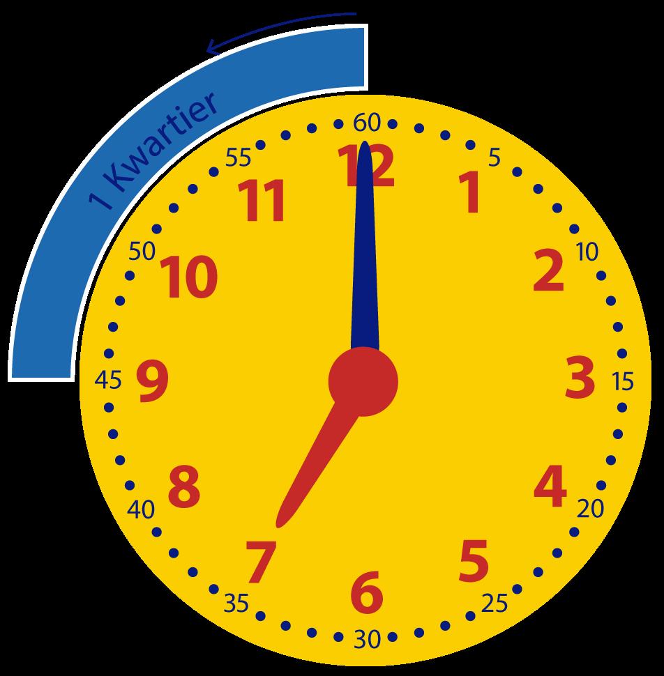 Klokkijken oefenen in de middenbouw. Een kwartier vroeger. Hoe laat is het dan?