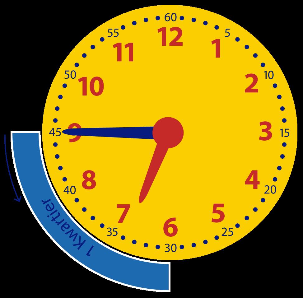 Klokkijken met kwartieren. Een kwartier geleden. Hoe laat was het?
