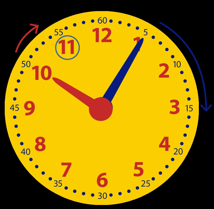 Tijd berekenen als het een heel uur later is. Hoe laat is het een uur later?