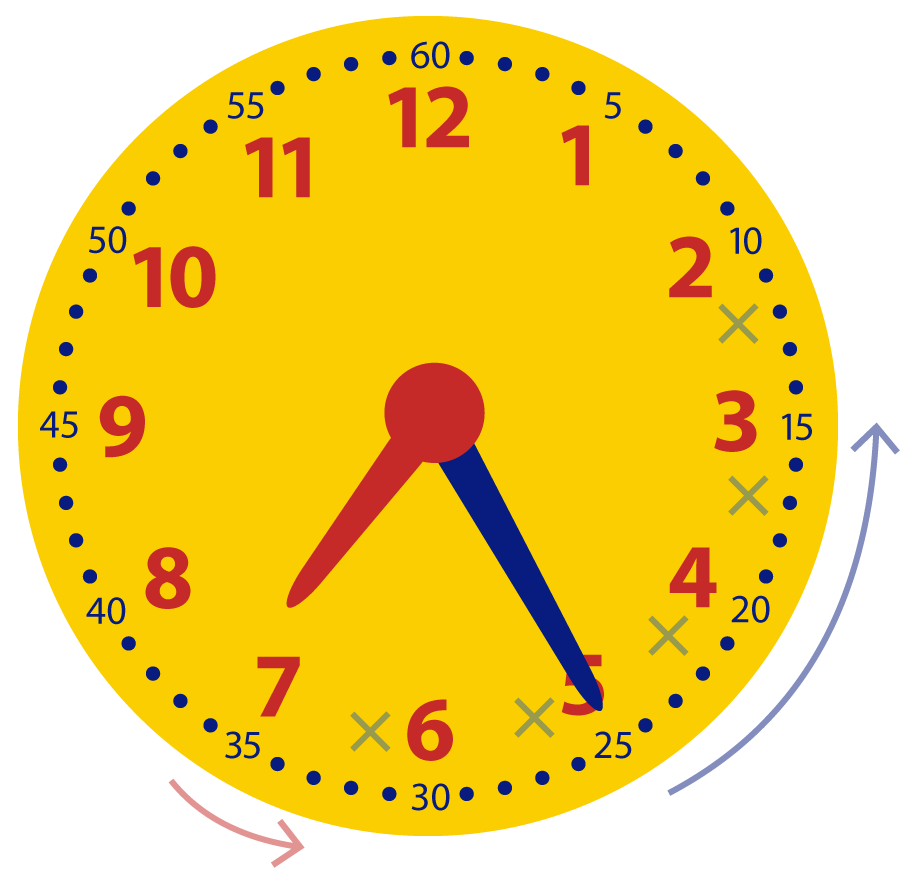 Leren klokkijken. Hele uren vroeger op de analoge klok.