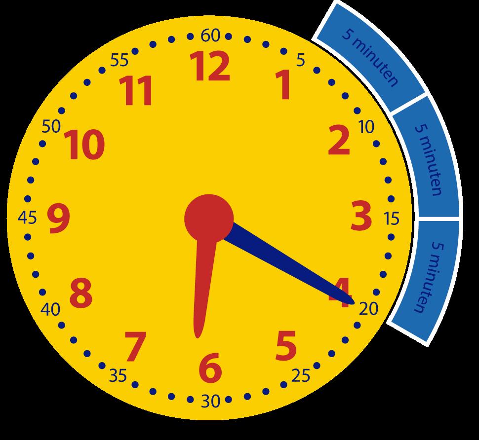 Sprongen van 5 minuten op de analoge klok. Klokkijken oefenen in groep 5-6-7-8