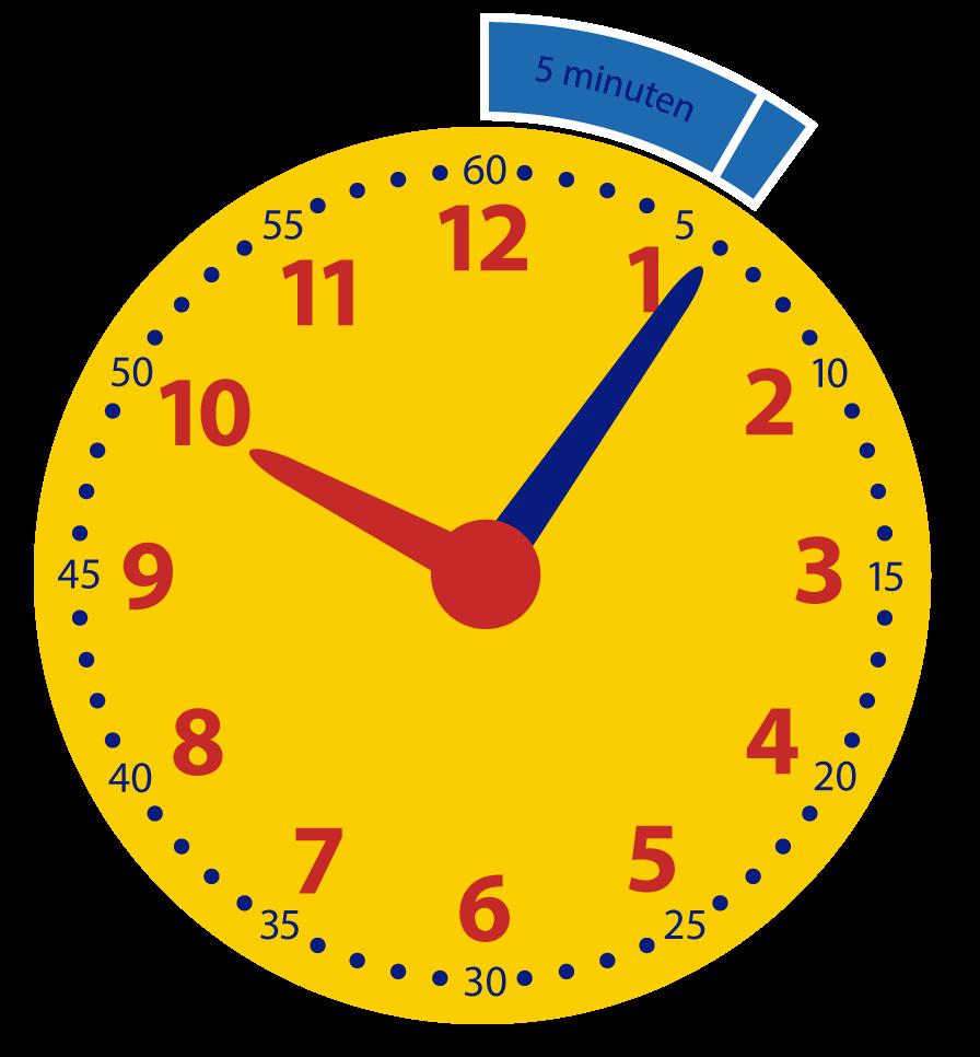 6 minuten over. Leren klokkijken met minuten.
