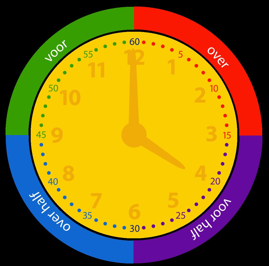 Minuten aflezen op de analoge klok. Goed leren klokkijken!