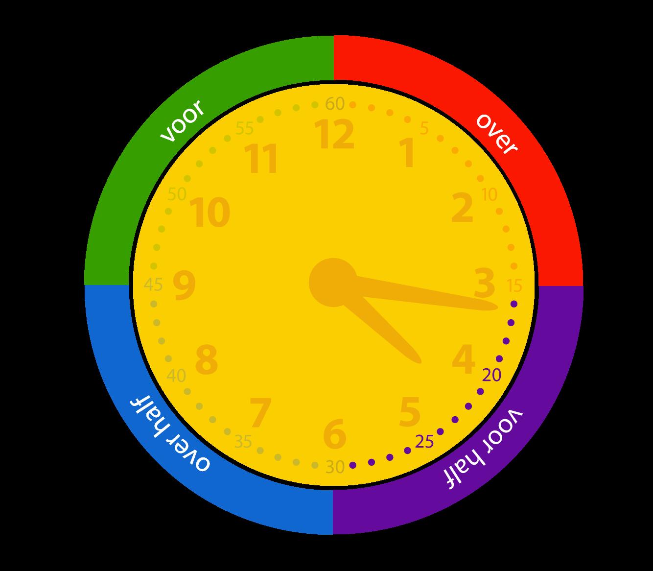 Minuten voor half aflezen op de analoge klok. Leren klokkijken. Online oefenen.