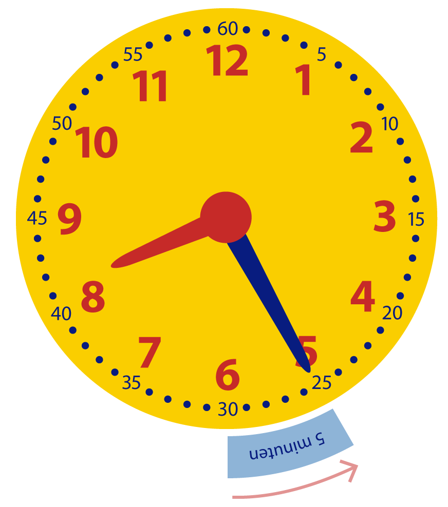 5 minuten voor half. Hoe lees je minuten voor half af? Leren klokkijken.