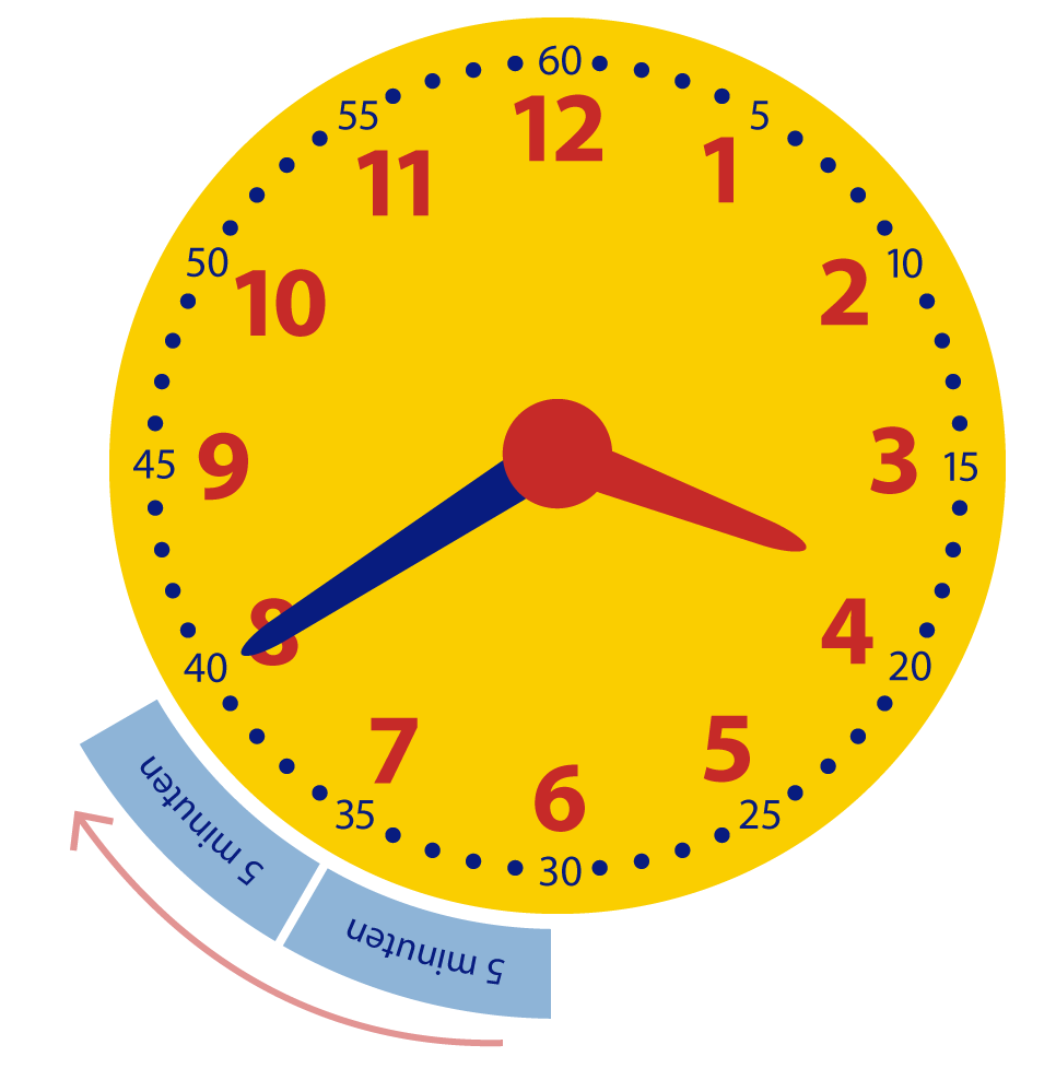 10 minuten over half. Minuten over het halve uur aflezen op de analoge klok. Online klokkijken oefenen.