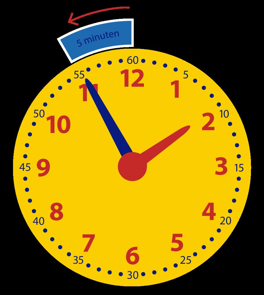 5 voor 2. 5 minuten voor het hele uur. Leren en oefenen met het klokkijken.