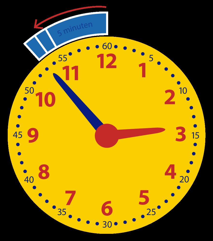 Online klokkijken. Minuten voor het hele uur leren.