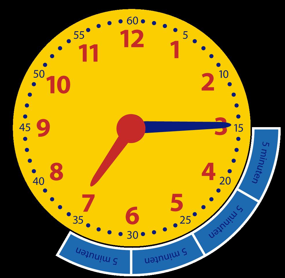 Minuten op de klok. Leren klokkijken. Hoe laat is het 20 minuten later?