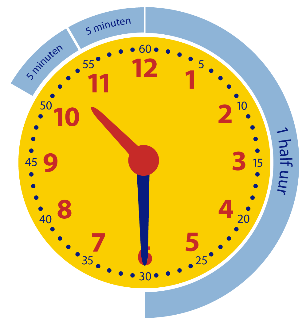 Hoe laat was het 40 minuten geleden? Minuten vroeger op de analoge klok. Oefenen met het klokkijken.
