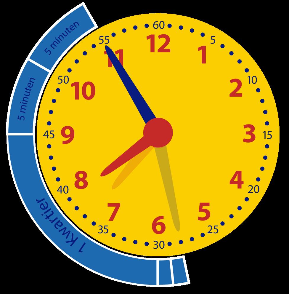 Klokkijken met minuten. Hoeveel minuten is het geleden? Bovenbouw. Online klokkijken.