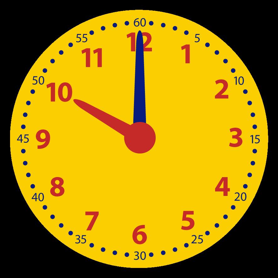 Samenhang tussen de analoge klok en de digitale klok.