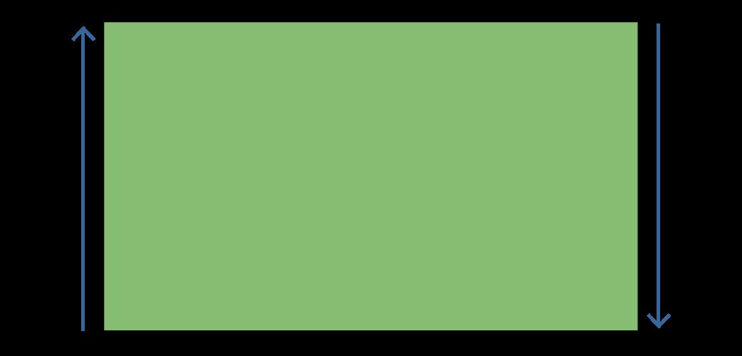 lengte x 2