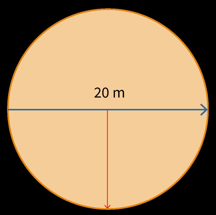 diameter vermenigvuldigen met pi