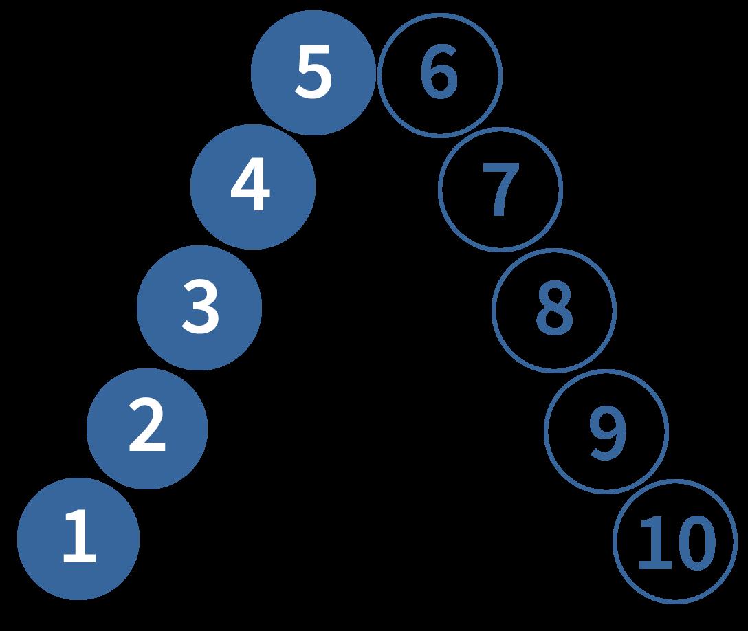 getallenrij tot en met 10, rekenen oefenen, automatiseren