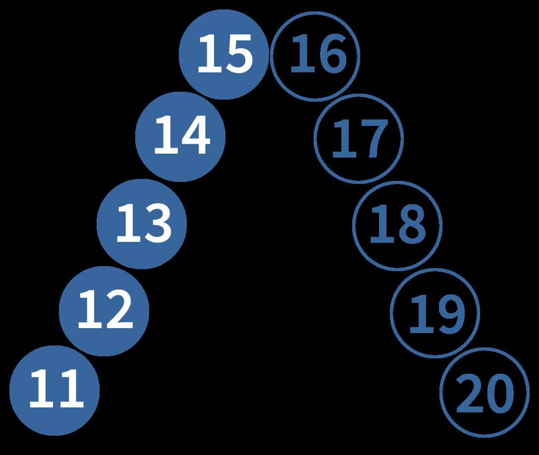 getallenrij tot en met 20, rekenen oefenen, automatiseren