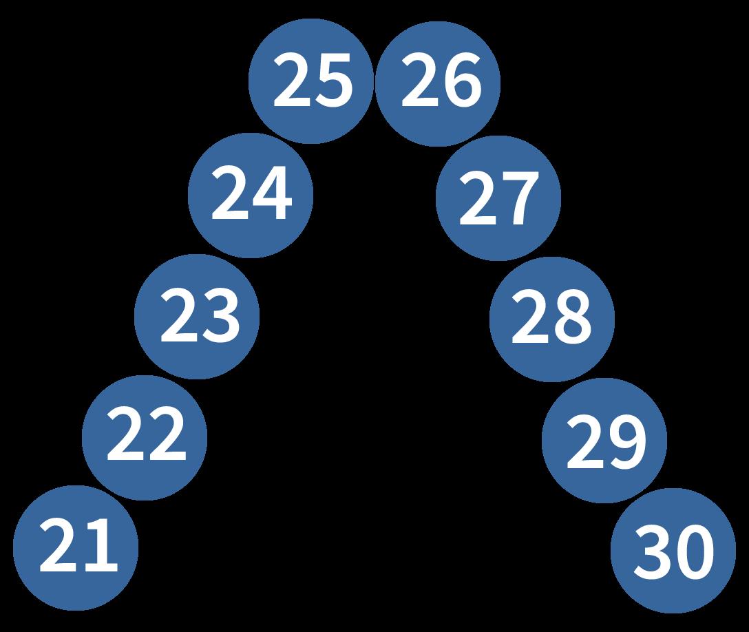 getallenrij tot en met 30, rekenen oefenen