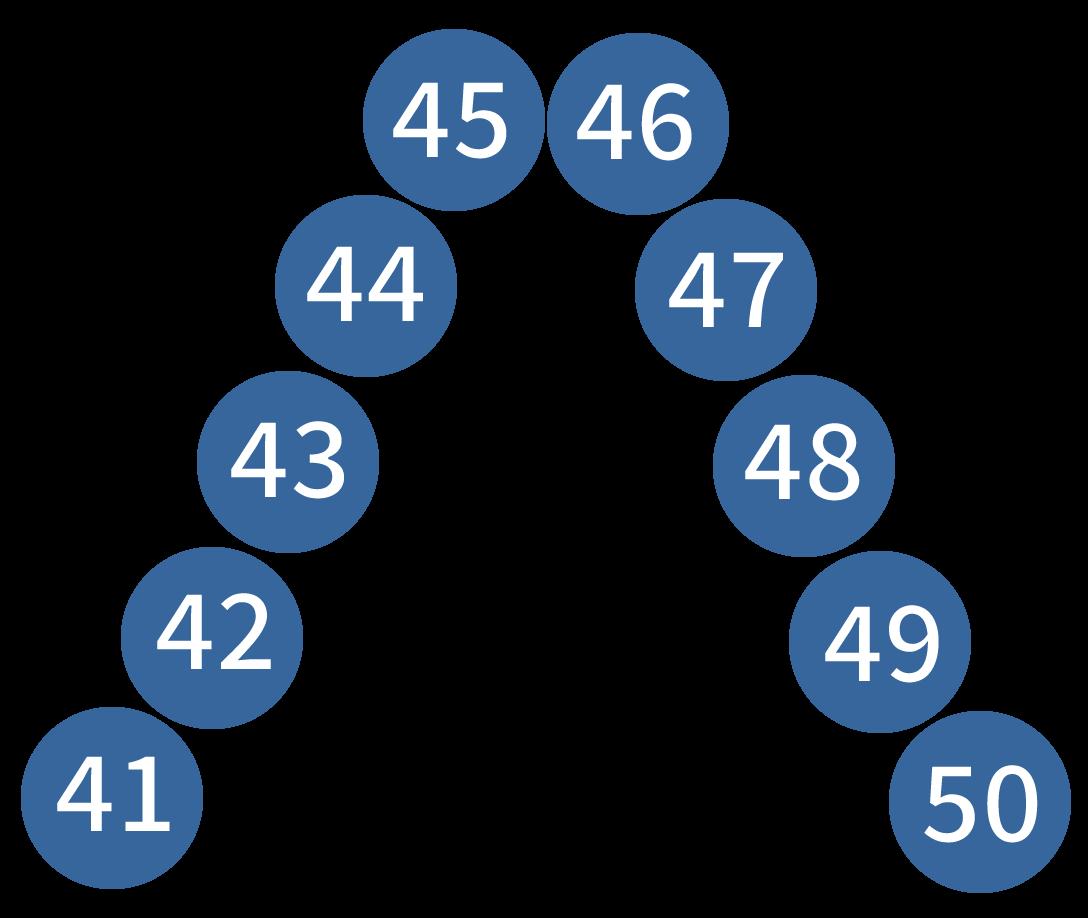 getallenrij tot en met 50, rekenen oefenen