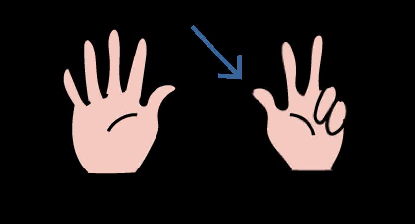 verkort leren tellen met de vingerbeelden, verder tellen
