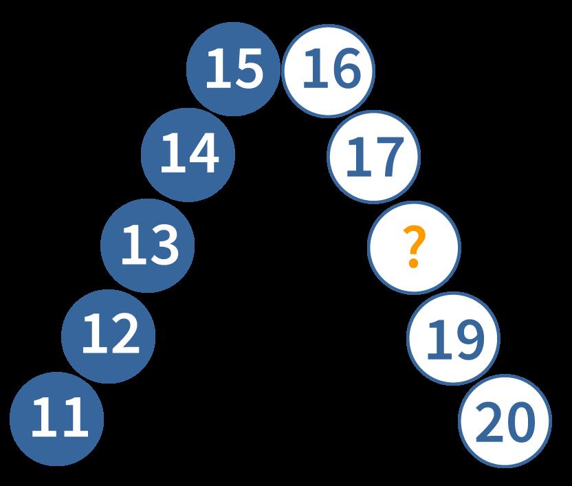 getallenrij tot en met 20