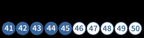 Terug tellen met een sprong van 2, tellen tot en met 50