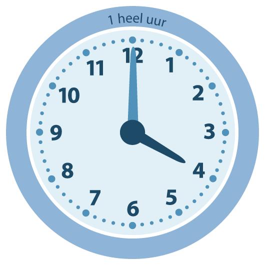 Heel uur op de analoge klok.