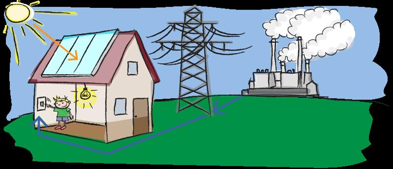 Elektriciteit - Natuur en techniek - Hoe komt elektriciteit bij jou thuis?
