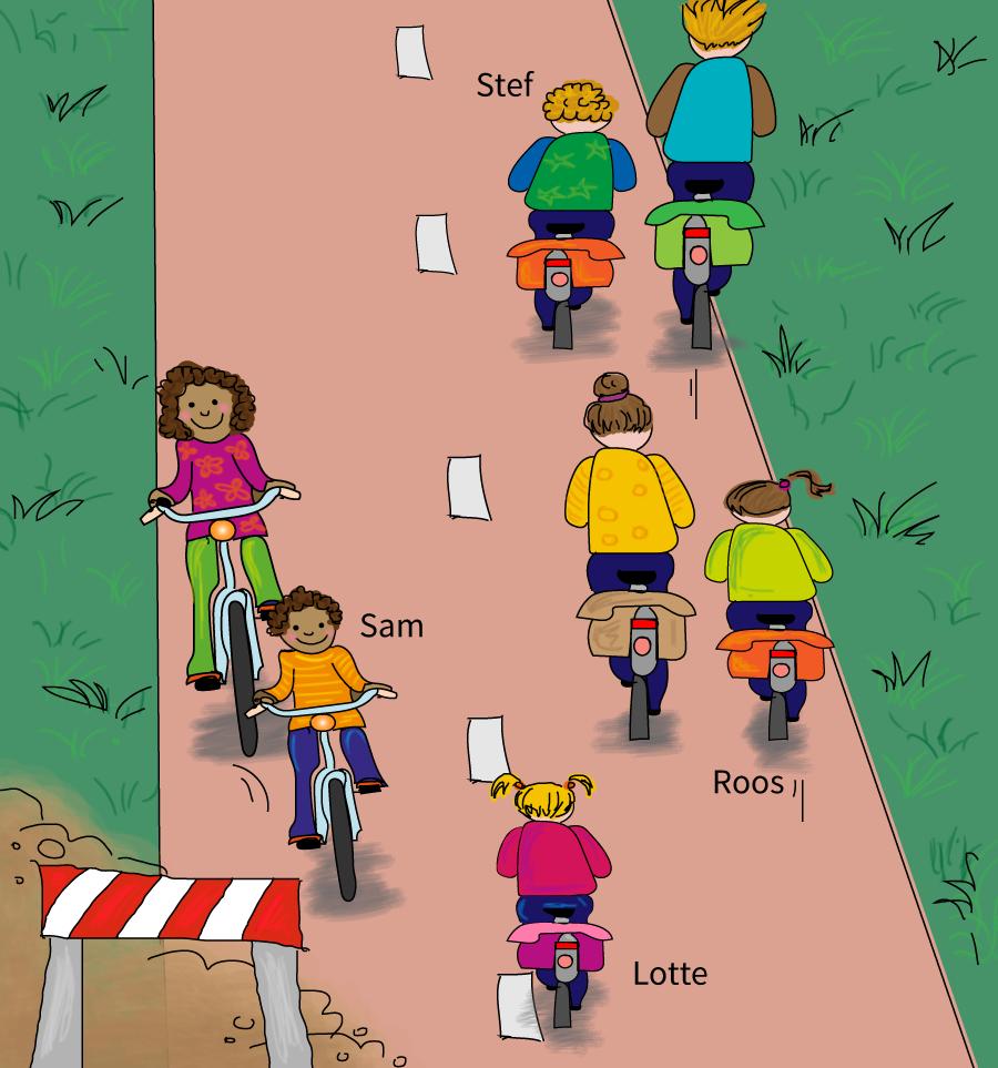 Online verkeer oefenen, waar moet je fietsen?