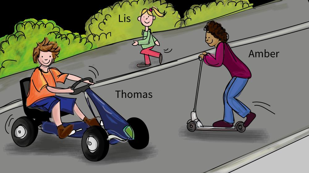 Wanneer ben je een voetganger in het verkeer? Verkeer oefenen voor groep 5