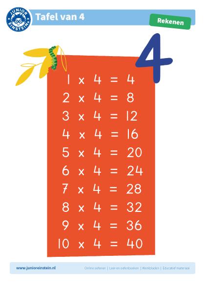 Fabulous Tafelkaart: tafel van 4 &XK11