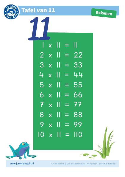 Tafelkaart tafel van 1 for Tafels met antwoorden